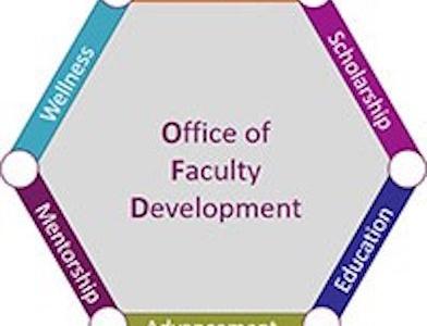 Office of Faculty Development Logo